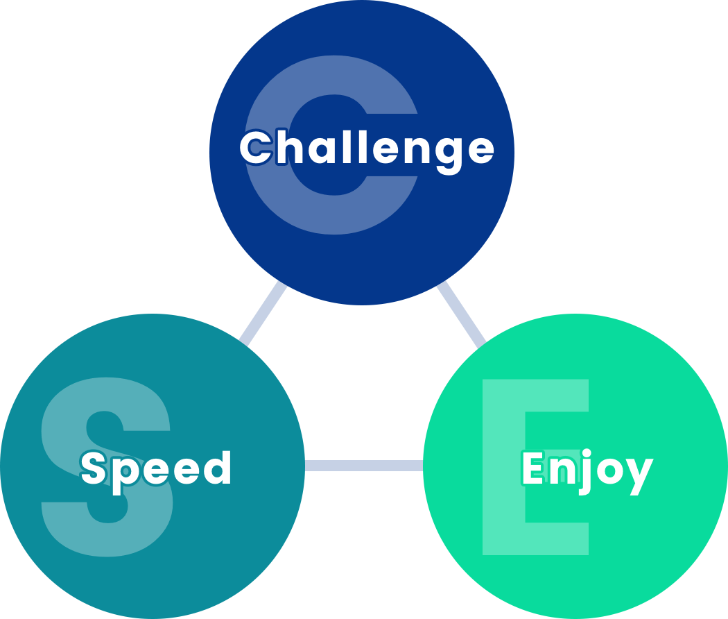 CHALLENGE SPEED ENJOY